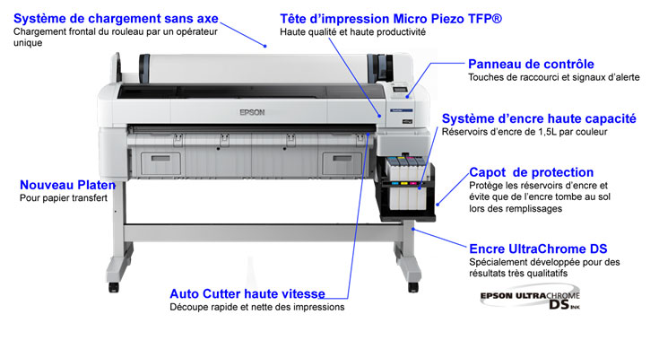SureColor SC-F6000