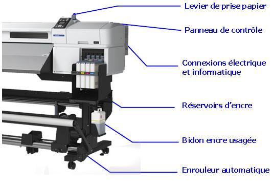 SureColor SC-F7000