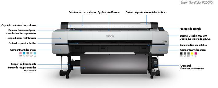 Presentation Epson SC-P20000